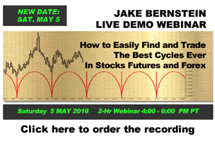 Jake Bernstein | Cycles 2018 Webinar - LIVE DEMO